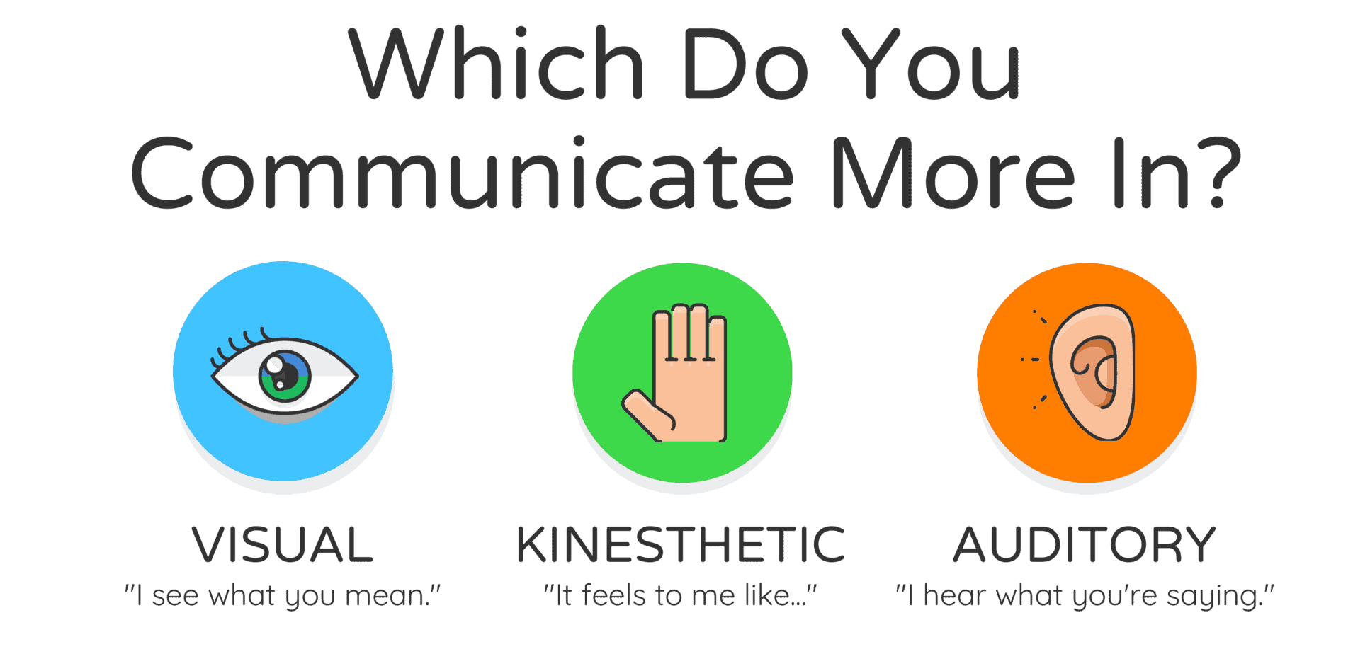 how to tell if someone is visual auditory or kinesthetic